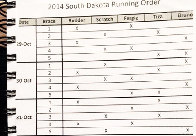 Running a brace: an actual running order chart used by the author for an annual South Dakota hunting trip.